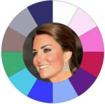 Find your best colors #color analysis #tonal color families #Duchess of Cambridge http://www.style-yourself-confident.com/find-your-best-colors.html