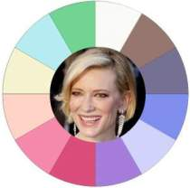 Find your best colors #color analysis #tonal color families http://www.style-yourself-confident.com/find-your-best-colors.html
