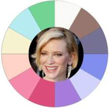 How Color Analysis works  #color analysis #the seasons #tonal color analysis  https://www.style-yourself-confident.com/what-colors-should-I-wear.html