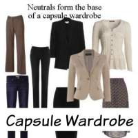Is a capsule wardrobe right for you?   #capsule wardrobe #image consultant #wardrobe planning  http://www.style-yourself-confident.com/a-capsule-wardrobe.html
