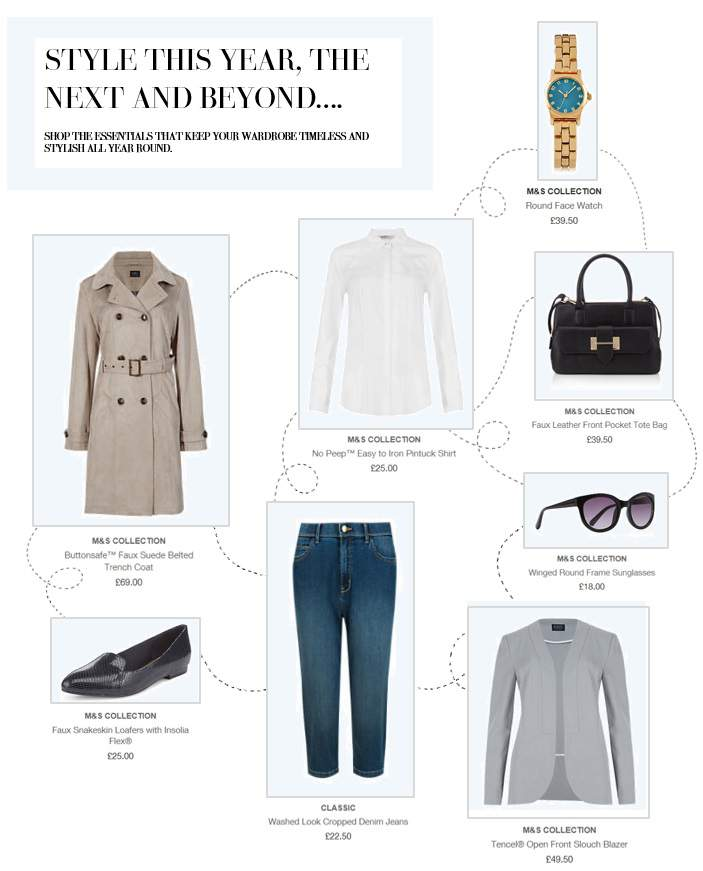 Marks & Spencer's essential wardrobe #M & S #capsule wardrobe https://www.style-yourself-confident.com/the-essentials-wardrobe.html