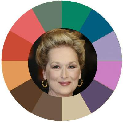Discover the positives given by Nature #Meryl Streep #color and style #color analysis  https://www.style-yourself-confident.com/listen-to-your-body-talk.html