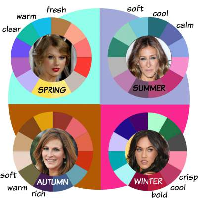 Online Color Analysis #coloranalysis https://www.style-yourself-confident.com