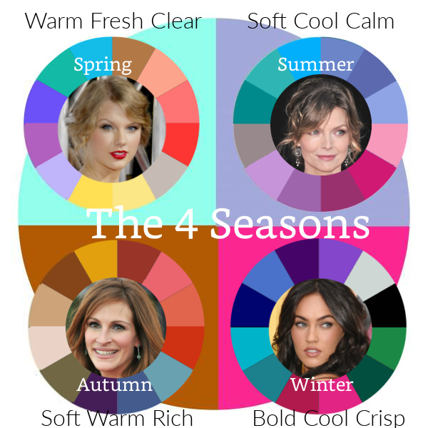 4 Seasonal Color Families #color analysis #4 seasons  http://www.style-yourself-confident.com/seasonal-color-analysis.html