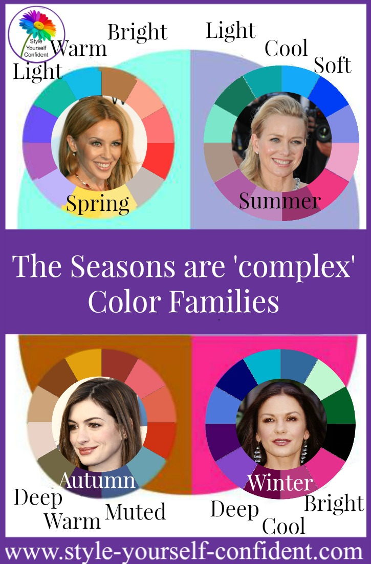 The Seasons are 'complex' Color Families http://www.style-yourself-confident.com/seasonal-color-analysis.html