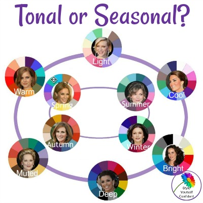 Tonal or Seasonal Color Analysis - which is for you? https://www.style-yourself-confident.com/tonal-or-seasonal-color-analysis.html