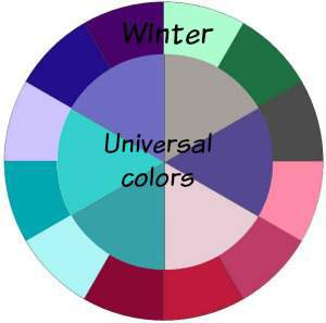Universal Colors suit just about everyone  #universal colors #colors for everyone http://www.style-yourself-confident.com/universal-colors.html