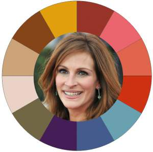 Warm natural coloring #warm coloring #warm makeup #warm skin tone #Julia Roberts http://www.style-yourself-confident.com/warm-skin-tone.html