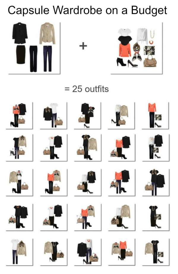 Budget capsule wardrobe #capsule wardrobe #budget wardrobe  https://www.style-yourself-confident.com/budget-capsule-wardrobe.html