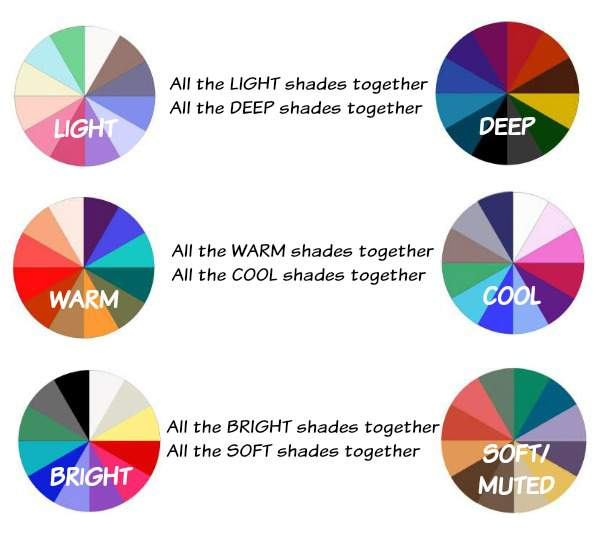 How Color Analysis works  #color analysis #the seasons #tonal color analysis  http://www.style-yourself-confident.com/what-colors-should-I-wear.html