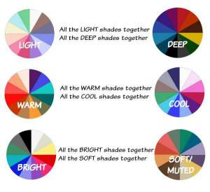 Color Analysis - It's Magic!  http://www.style-yourself-confident.com/color-analysis.html