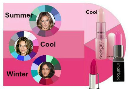 Simply Pink! find the best pink that flatters your complexion #simply pink #warm pink #cool pink http://www.style-yourself-confident.com/simply-pink.html