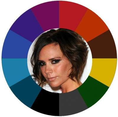Deep tonal coloring - The DEEP color family #color analysis #deep color family #Victoria Beckham https://www.style-yourself-confident.com/color-analysis-deep.html