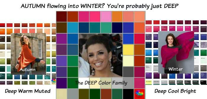 Flow Seasonal Color Analysis - how confusing? #flow seasons #color analysis #Seasonal color analysis  http://www.style-yourself-confident.com/flow-seasonal-color-analysis.html