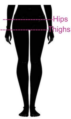 Body Type Quiz