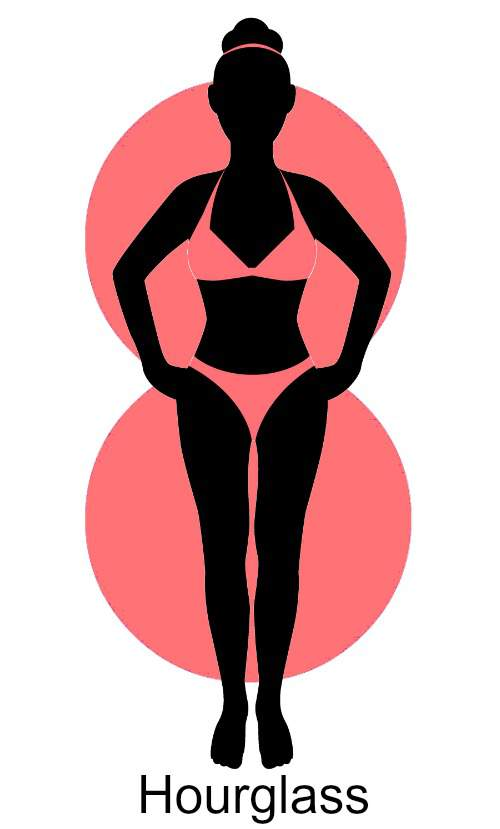Hourglass Body Type #hourglass figure https://www.style-yourself-confident.com/hourglass-body-shape.html
