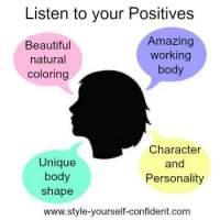 Listen to your body talk #body talk #body language https://www.style-yourself-confident.com/body-talk.html