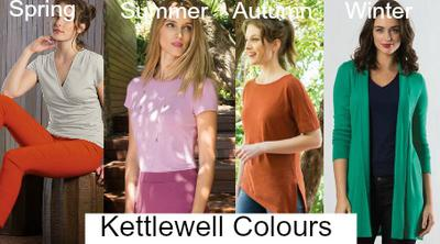 Kettlewell Colours - brings your color swatch to life!
