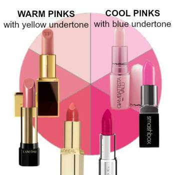 Simply Pink Find The Best That Flatters Your Complexion Warm