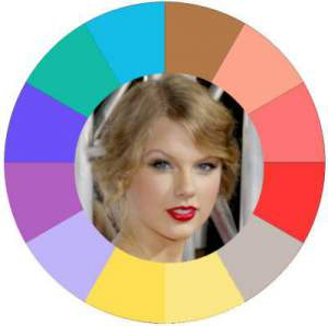 Warm natural coloring #warm coloring #warm makeup #warm skin tone #Taylor Swift http://www.style-yourself-confident.com/warm-skin-tone.html