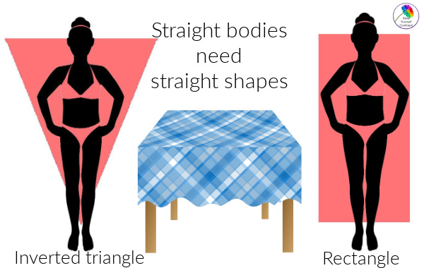 5 basic Body Types - do you know yours? http://www.style-yourself-confident.com/what-is-my-body-type.html