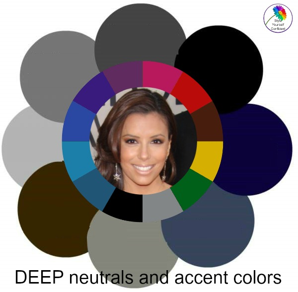 Deep tonal coloring #deepcolors #deepcolorfamily #coloranalysis https://www.style-yourself-confident.com/color-analysis-deep.html