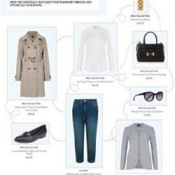 The Essentials Wardrobe from Marks and Spencer   www.marksandspencer.co.uk