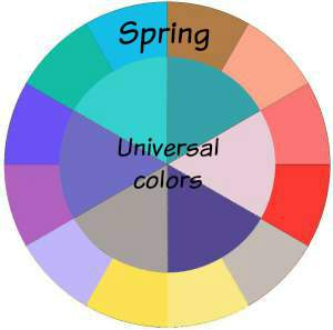 Universal Colors suit just about everyone  #universal colors #colors for everyone https://www.style-yourself-confident.com/universal-colors.html