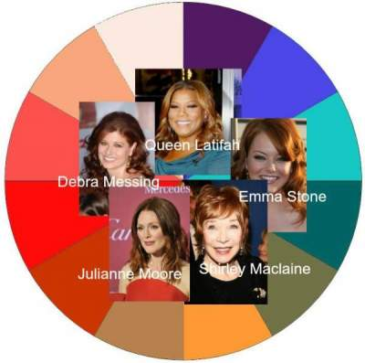 Celebrity Color Analysis #celebritycoloranalysis https://www.style-yourself-confident.com/color-analysis.html