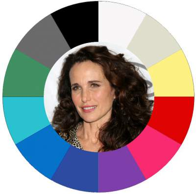 BRIGHT color family #color analysis #bright color family #Andie McDowell http://www.style-yourself-confident.com/color-analysis-bright.html