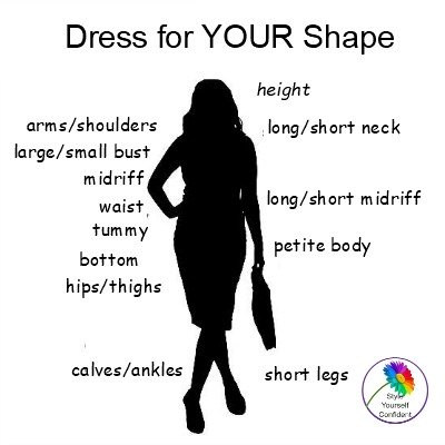 Petite body shape #petite https://www.style-yourself-confident.com/petite-body-shape.html