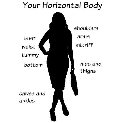 Styling tips for your Horizontal Body shape http://www.style-yourself-confident.com/dress-for-your-shape.html