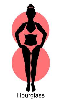 Hourglass Body Type #hourglass figure http://www.style-yourself-confident.com/hourglass-body-shape.html
