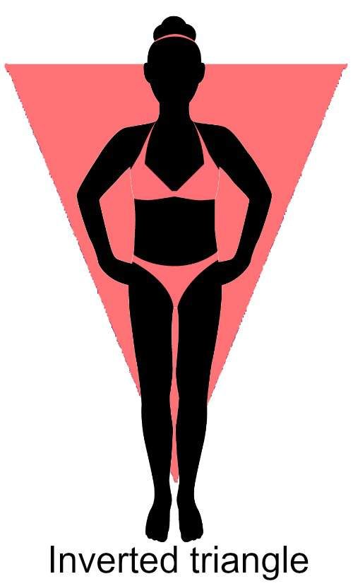 Inverted triangle body shape #inverted triangle  https://www.style-yourself-confident.com/inverted-triangle-body-shape.html