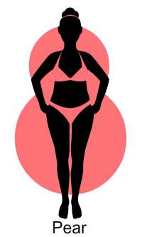 Pear shape body #pear shape  http://www.style-yourself-confident.com/pear-shaped-body.html