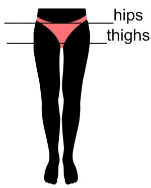 Your hip shape directs you to your Body Type #hips #body type https://www.style-yourself-confident.com/hip-shape.html