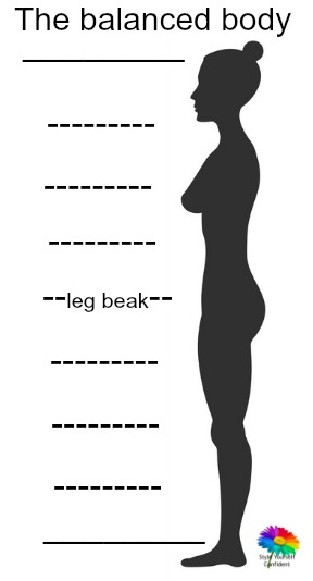 Vertical balanced body #balanced body #vertical body http://www.style-yourself-confident.com/vertical-body-shape.html